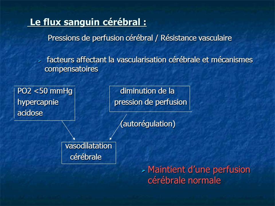 Le flux sanguin cérébral : Le flux sanguin cérébral : Pressions de perfusion cérébral / Résistance vasculaire Pressions de perfusion cérébral / Résist