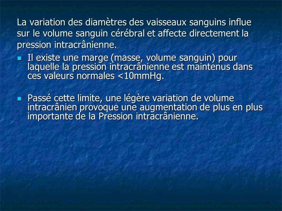 2.Traitement de lHTIC : Mesures générales : Mesures générales : Perfusion de Mannitol 20%: en phase aigu pour établir un gradient osmotique entre le plasma et le tissu cérébral.