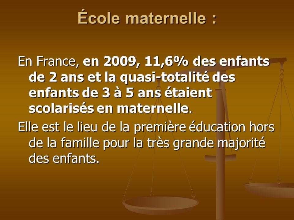 École maternelle : rôle L école maternelle est aujourd hui considérée comme une part normale du cursus des élèves.