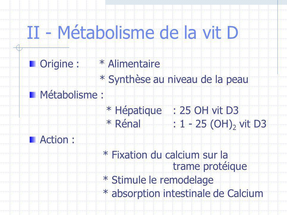 II - Métabolisme de la vit D Origine : * Alimentaire * Synthèse au niveau de la peau Métabolisme : * Hépatique: 25 OH vit D3 * Rénal : 1 - 25 (OH) 2 v