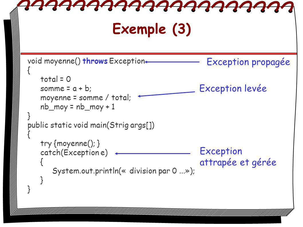Exemple (3) void moyenne() throws Exception { total = 0 somme = a + b; moyenne = somme / total; nb_moy = nb_moy + 1 } public static void main(Strig args[]) { try {moyenne(); } catch(Exception e) { System.out.println(« division par 0...»); } Exception levée Exception attrapée et gérée Exception propagée
