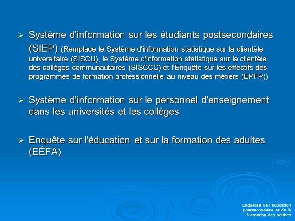 Système d information sur les étudiants postsecondaires (SIEP) (Remplace le Système d information statistique sur la clientèle universitaire (SISCU), le Système d information statistique sur la clientèle des collèges communautaires (SISCCC) et lEnquête sur les effectifs des programmes de formation professionnelle au niveau des métiers (EPFP)) Système d information sur les étudiants postsecondaires (SIEP) (Remplace le Système d information statistique sur la clientèle universitaire (SISCU), le Système d information statistique sur la clientèle des collèges communautaires (SISCCC) et lEnquête sur les effectifs des programmes de formation professionnelle au niveau des métiers (EPFP)) Système d information sur le personnel d enseignement dans les universités et les collèges Système d information sur le personnel d enseignement dans les universités et les collèges Enquête sur l éducation et sur la formation des adultes (EÉFA) Enquête sur l éducation et sur la formation des adultes (EÉFA) Enquêtes de l éducation postsecondaire et de la formation des adultes