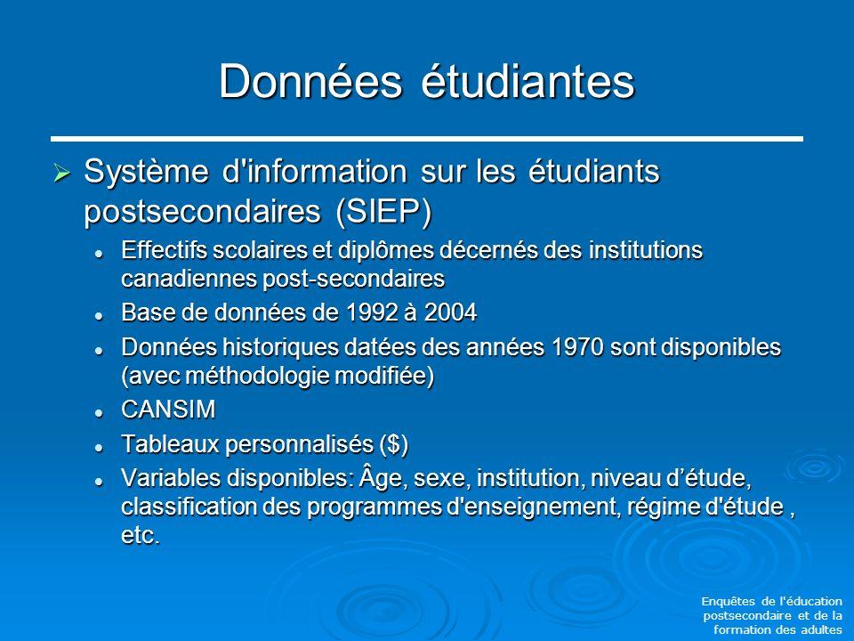 Données étudiantes Système d information sur les étudiants postsecondaires (SIEP) Système d information sur les étudiants postsecondaires (SIEP) Effectifs scolaires et diplômes décernés des institutions canadiennes post-secondaires Effectifs scolaires et diplômes décernés des institutions canadiennes post-secondaires Base de données de 1992 à 2004 Base de données de 1992 à 2004 Données historiques datées des années 1970 sont disponibles (avec méthodologie modifiée) Données historiques datées des années 1970 sont disponibles (avec méthodologie modifiée) CANSIM CANSIM Tableaux personnalisés ($) Tableaux personnalisés ($) Variables disponibles: Âge, sexe, institution, niveau détude, classification des programmes d enseignement, régime d étude, etc.