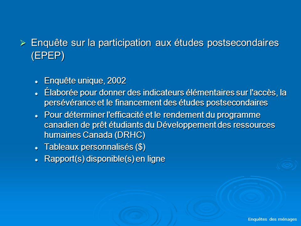 Enquête sur la participation aux études postsecondaires (EPEP ) Enquête sur la participation aux études postsecondaires (EPEP ) Enquête unique, 2002 Enquête unique, 2002 Élaborée pour donner des indicateurs élémentaires sur l accès, la persévérance et le financement des études postsecondaires Élaborée pour donner des indicateurs élémentaires sur l accès, la persévérance et le financement des études postsecondaires Pour déterminer l efficacité et le rendement du programme canadien de prêt étudiants du Développement des ressources humaines Canada (DRHC) Pour déterminer l efficacité et le rendement du programme canadien de prêt étudiants du Développement des ressources humaines Canada (DRHC) Tableaux personnalisés ($) Tableaux personnalisés ($) Rapport(s) disponible(s) en ligne Rapport(s) disponible(s) en ligne Enquêtes des ménages