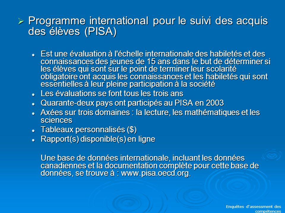 Programme international pour le suivi des acquis des élèves (PISA) Programme international pour le suivi des acquis des élèves (PISA) Est une évaluation à l échelle internationale des habiletés et des connaissances des jeunes de 15 ans dans le but de déterminer si les élèves qui sont sur le point de terminer leur scolarité obligatoire ont acquis les connaissances et les habiletés qui sont essentielles à leur pleine participation à la société Est une évaluation à l échelle internationale des habiletés et des connaissances des jeunes de 15 ans dans le but de déterminer si les élèves qui sont sur le point de terminer leur scolarité obligatoire ont acquis les connaissances et les habiletés qui sont essentielles à leur pleine participation à la société Les évaluations se font tous les trois ans Les évaluations se font tous les trois ans Quarante-deux pays ont participés au PISA en 2003 Quarante-deux pays ont participés au PISA en 2003 Axées sur trois domaines : la lecture, les mathématiques et les sciences Axées sur trois domaines : la lecture, les mathématiques et les sciences Tableaux personnalisés ($) Tableaux personnalisés ($) Rapport(s) disponible(s) en ligne Rapport(s) disponible(s) en ligne Une base de données internationale, incluant les données canadiennes et la documentation complète pour cette base de données, se trouve à : www.pisa.oecd.org.