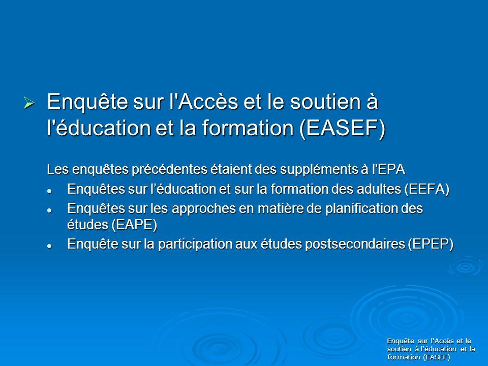 Enquête sur l Accès et le soutien à l éducation et la formation (EASEF) Enquête sur l Accès et le soutien à l éducation et la formation (EASEF) Les enquêtes précédentes étaient des suppléments à l EPA Enquêtes sur léducation et sur la formation des adultes (EEFA) Enquêtes sur léducation et sur la formation des adultes (EEFA) Enquêtes sur les approches en matière de planification des études (EAPE) Enquêtes sur les approches en matière de planification des études (EAPE) Enquête sur la participation aux études postsecondaires (EPEP) Enquête sur la participation aux études postsecondaires (EPEP) Enquête sur l Accès et le soutien à l éducation et la formation (EASEF)