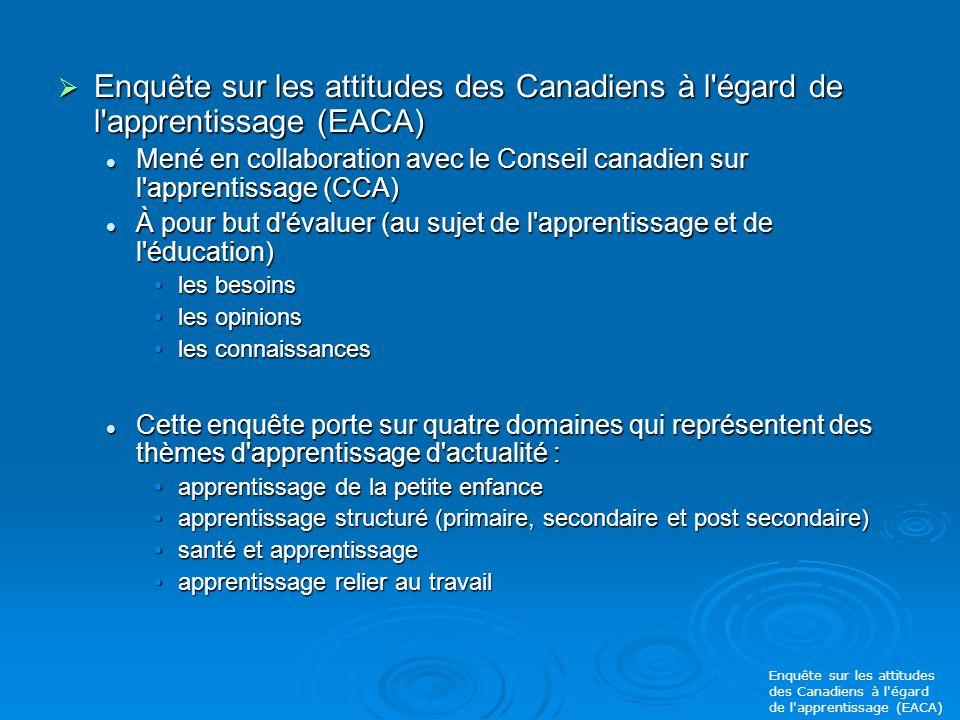 Enquête sur les attitudes des Canadiens à l égard de l apprentissage (EACA) Enquête sur les attitudes des Canadiens à l égard de l apprentissage (EACA) Mené en collaboration avec le Conseil canadien sur l apprentissage (CCA) Mené en collaboration avec le Conseil canadien sur l apprentissage (CCA) À pour but d évaluer (au sujet de l apprentissage et de l éducation) À pour but d évaluer (au sujet de l apprentissage et de l éducation) les besoinsles besoins les opinionsles opinions les connaissancesles connaissances Cette enquête porte sur quatre domaines qui représentent des thèmes d apprentissage d actualité : Cette enquête porte sur quatre domaines qui représentent des thèmes d apprentissage d actualité : apprentissage de la petite enfanceapprentissage de la petite enfance apprentissage structuré (primaire, secondaire et post secondaire)apprentissage structuré (primaire, secondaire et post secondaire) santé et apprentissagesanté et apprentissage apprentissage relier au travailapprentissage relier au travail Enquête sur les attitudes des Canadiens à l égard de l apprentissage (EACA)
