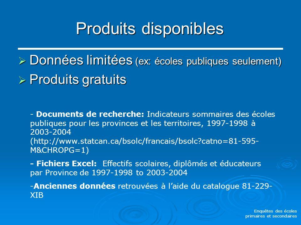 Produits disponibles Données limitées (ex: écoles publiques seulement) Données limitées (ex: écoles publiques seulement) Produits gratuits Produits gratuits - Documents de recherche: Indicateurs sommaires des écoles publiques pour les provinces et les territoires, 1997-1998 à 2003-2004 (http://www.statcan.ca/bsolc/francais/bsolc?catno=81-595- M&CHROPG=1) - Fichiers Excel: Effectifs scolaires, diplômés et éducateurs par Province de 1997-1998 to 2003-2004 -Anciennes données retrouvées à laide du catalogue 81-229- XIB Enquêtes des écoles primaires et secondaires