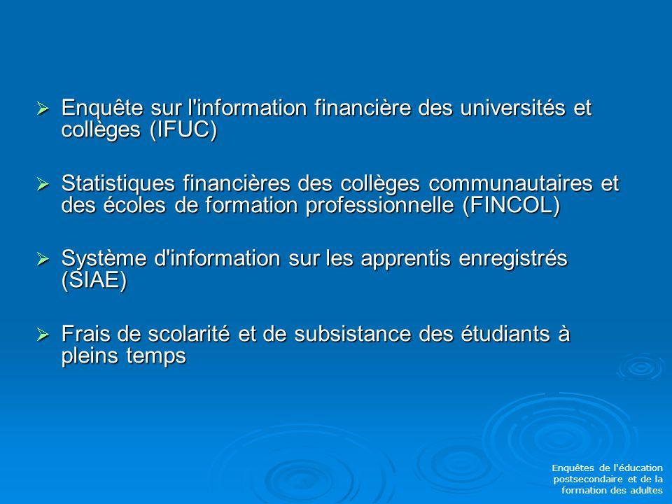 Enquête sur l information financière des universités et collèges (IFUC) Enquête sur l information financière des universités et collèges (IFUC) Statistiques financières des collèges communautaires et des écoles de formation professionnelle (FINCOL) Statistiques financières des collèges communautaires et des écoles de formation professionnelle (FINCOL) Système d information sur les apprentis enregistrés (SIAE) Système d information sur les apprentis enregistrés (SIAE) Frais de scolarité et de subsistance des étudiants à pleins temps Frais de scolarité et de subsistance des étudiants à pleins temps Enquêtes de l éducation postsecondaire et de la formation des adultes