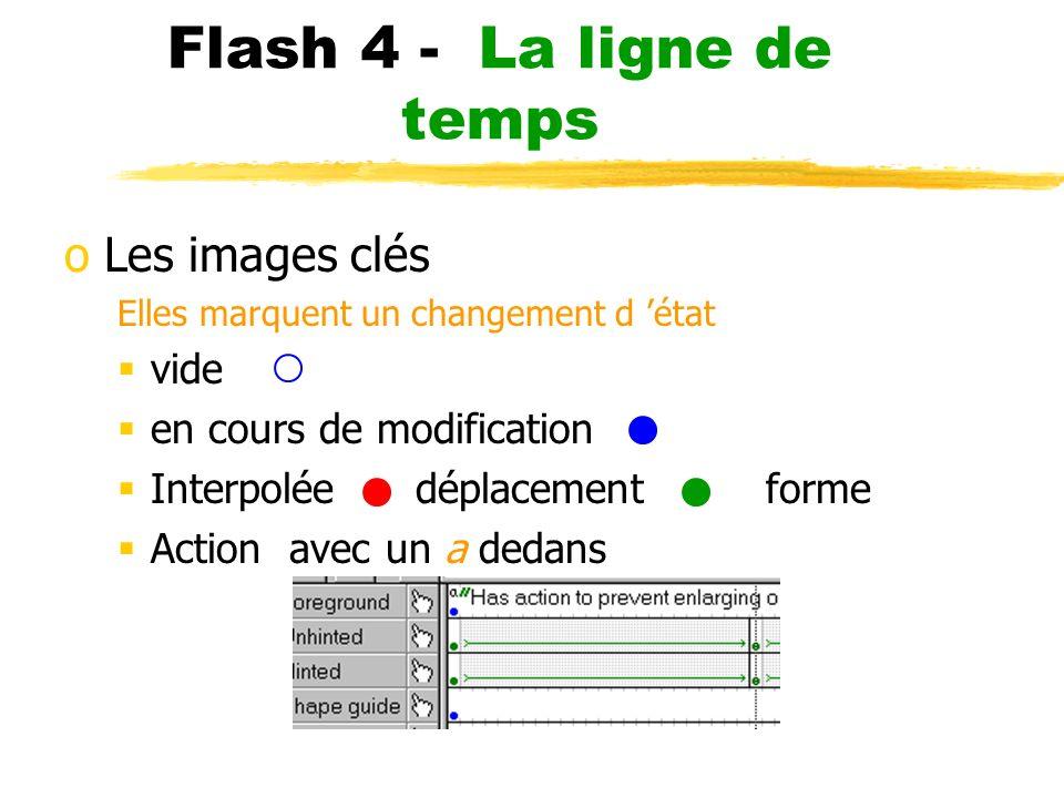 Flash 4 - La ligne de temps oLes images clés Elles marquent un changement d état vide en cours de modification Interpolée déplacement forme Action ave