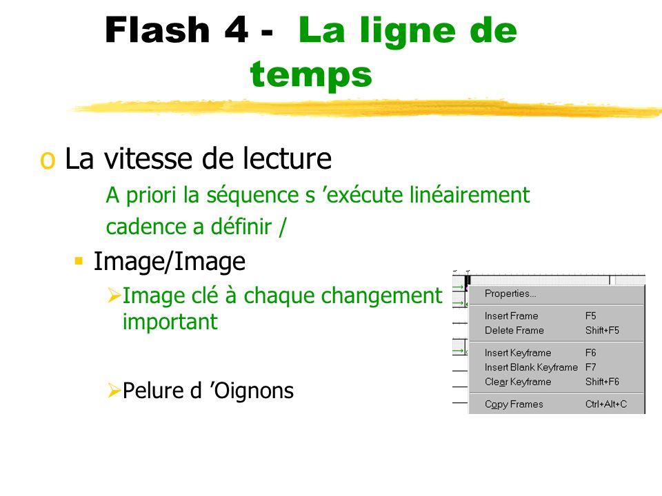 Flash 4 - La ligne de temps oLa vitesse de lecture A priori la séquence s exécute linéairement cadence a définir / Image/Image Image clé à chaque chan