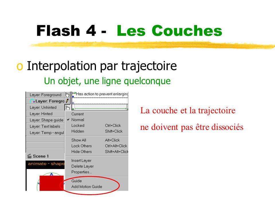 Flash 4 - Les Couches oInterpolation par trajectoire Un objet, une ligne quelconque La couche et la trajectoire ne doivent pas être dissociés