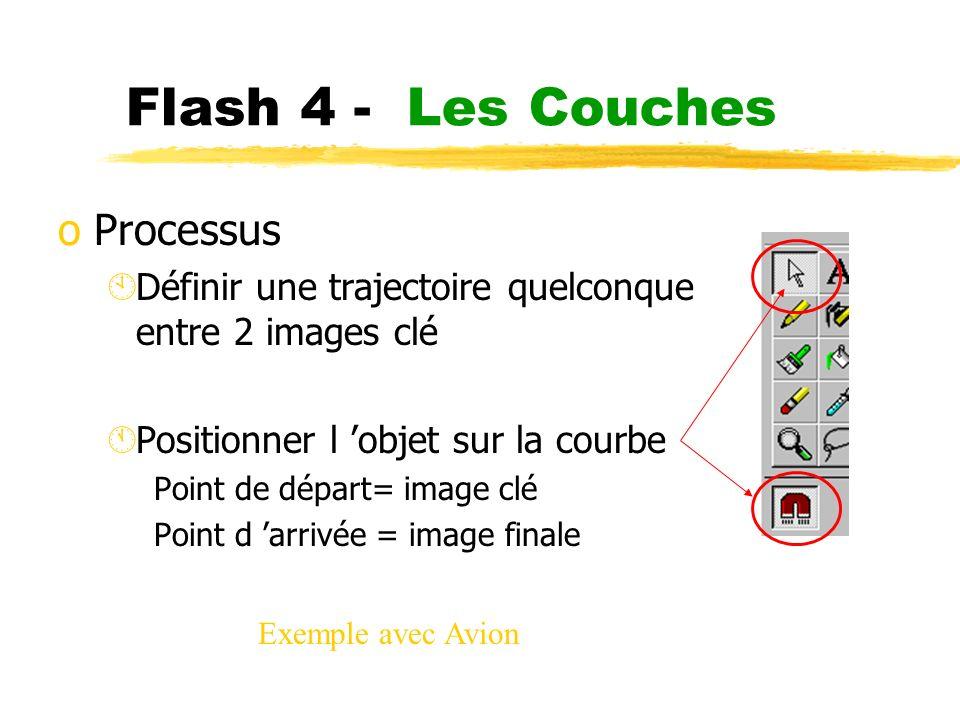 Flash 4 - Les Couches oProcessus ÀDéfinir une trajectoire quelconque entre 2 images clé ÁPositionner l objet sur la courbe Point de départ= image clé