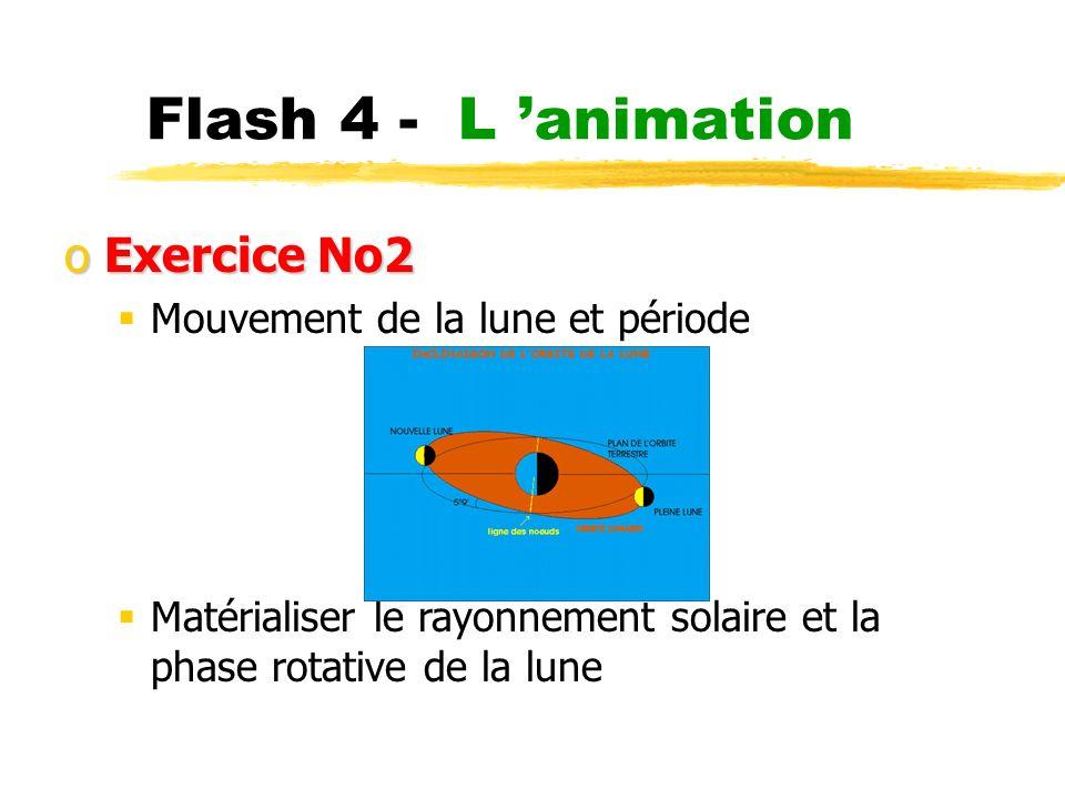 oExercice No2 Mouvement de la lune et période Matérialiser le rayonnement solaire et la phase rotative de la lune Flash 4 - L animation