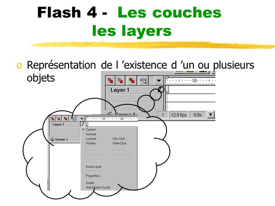 Flash 4 - Les Objets de bibliothèque Chaque forme manipulable et transformable doit être traduite en OBJET et mise en bibliothèque oBibli Flash3 / Bibli application oObjet : create symbol bouton image movie sons