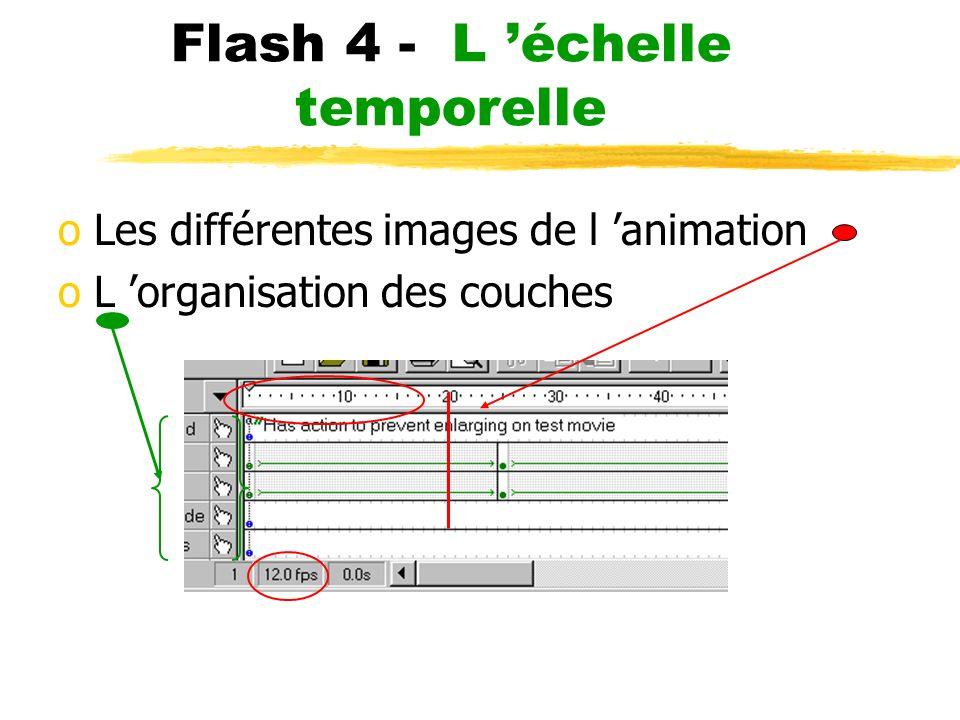oLes différentes images de l animation oL organisation des couches Flash 4 - L échelle temporelle