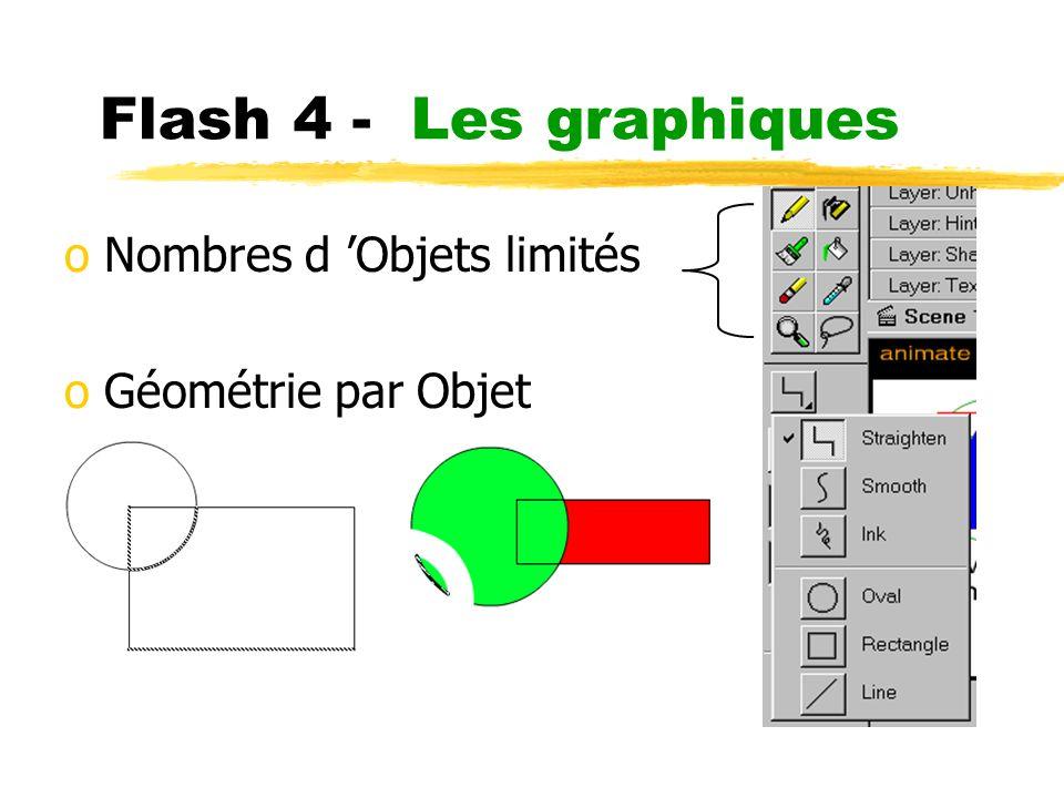 Flash 4 - Les graphiques oNombres d Objets limités oGéométrie par Objet