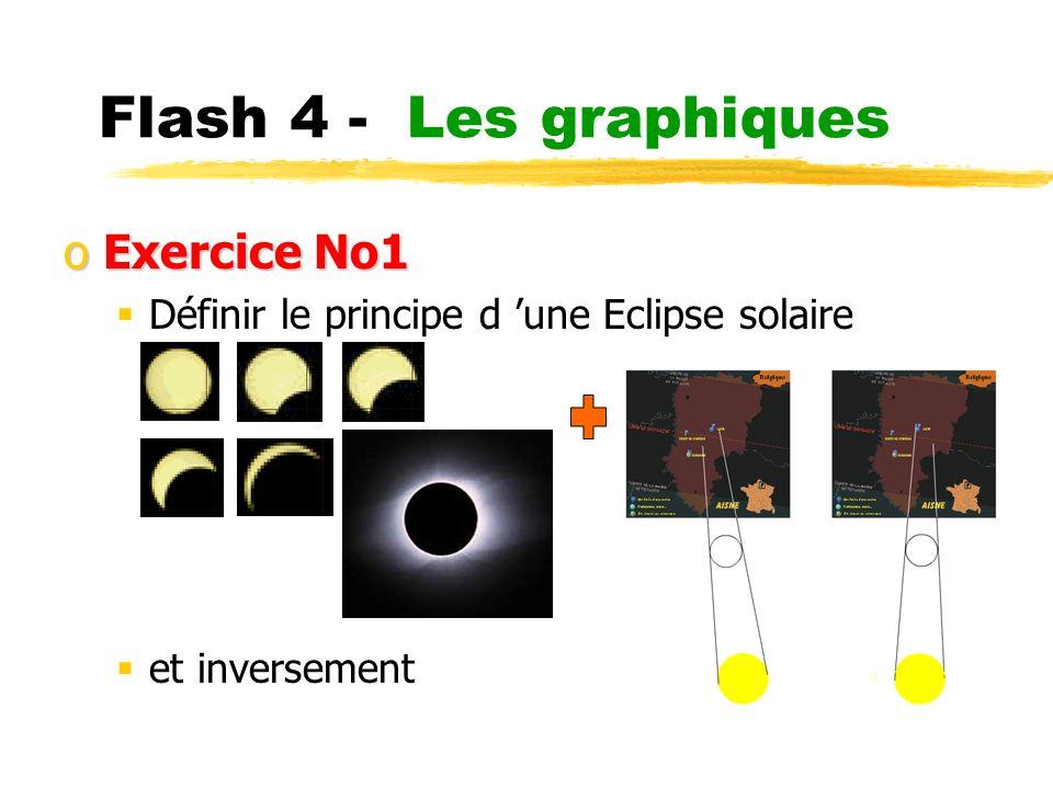 Flash 4 - REPOS oFaire un petit site Web sur l Eclipse Structure du Site Incorporer des objets Flash Exporter Movie Importer Flash / Page, tableau