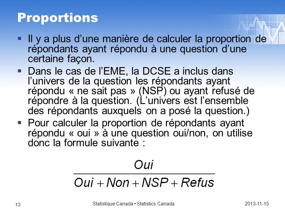Proportions Il y a plus dune manière de calculer la proportion de répondants ayant répondu à une question dune certaine façon.