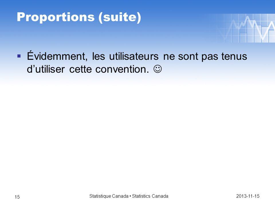 Proportions (suite) Évidemment, les utilisateurs ne sont pas tenus dutiliser cette convention.