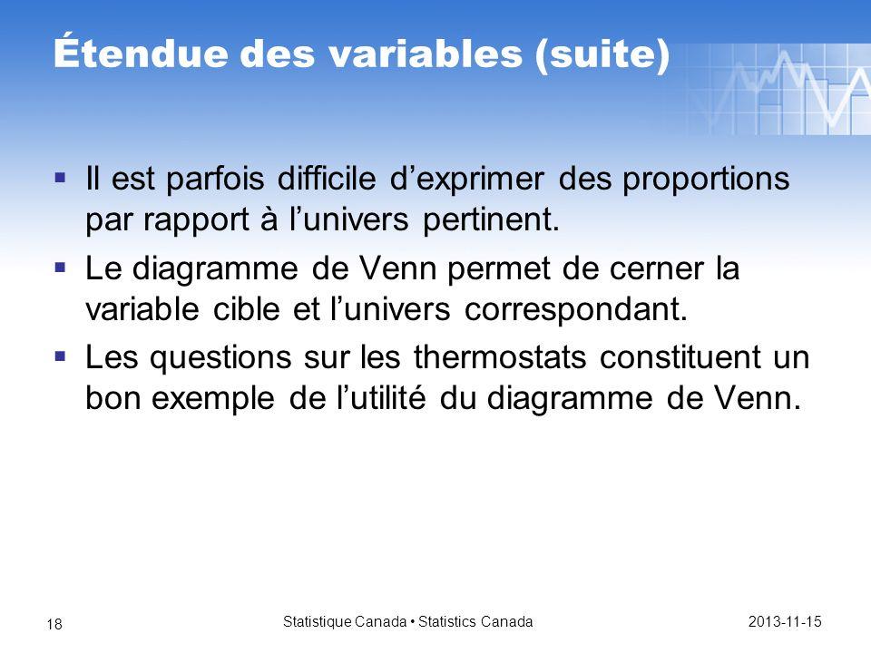 Étendue des variables (suite) Il est parfois difficile dexprimer des proportions par rapport à lunivers pertinent.