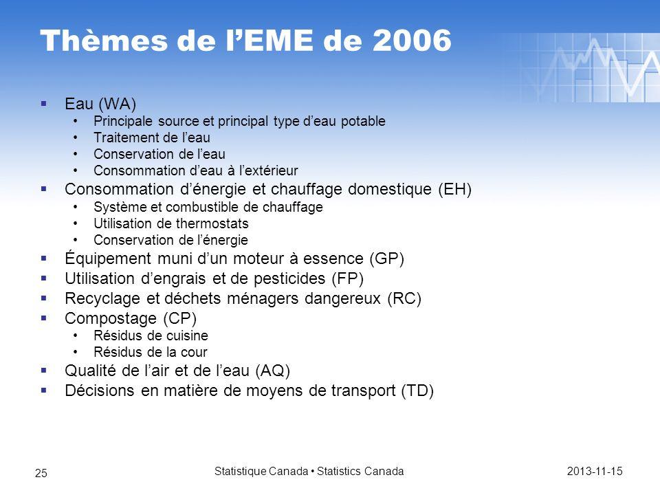 Thèmes de lEME de 2006 Eau (WA) Principale source et principal type deau potable Traitement de leau Conservation de leau Consommation deau à lextérieur Consommation dénergie et chauffage domestique (EH) Système et combustible de chauffage Utilisation de thermostats Conservation de lénergie Équipement muni dun moteur à essence (GP) Utilisation dengrais et de pesticides (FP) Recyclage et déchets ménagers dangereux (RC) Compostage (CP) Résidus de cuisine Résidus de la cour Qualité de lair et de leau (AQ) Décisions en matière de moyens de transport (TD) 2013-11-15 Statistique Canada Statistics Canada 25