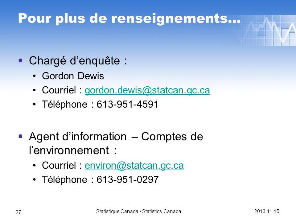 Pour plus de renseignements… Chargé denquête : Gordon Dewis Courriel : gordon.dewis@statcan.gc.cagordon.dewis@statcan.gc.ca Téléphone : 613-951-4591 Agent dinformation – Comptes de lenvironnement : Courriel : environ@statcan.gc.caenviron@statcan.gc.ca Téléphone : 613-951-0297 2013-11-15 Statistique Canada Statistics Canada 27