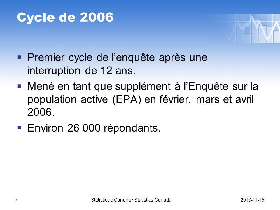 DES QUESTIONS? 2013-11-15 Statistique Canada Statistics Canada 28