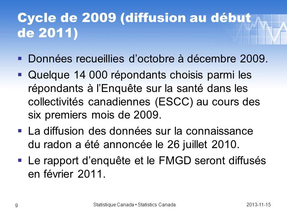 Cycle de 2009 (diffusion au début de 2011) Données recueillies doctobre à décembre 2009.
