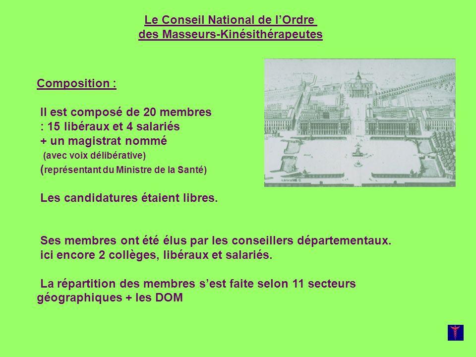 Le Conseil National de lOrdre des Masseurs-Kinésithérapeutes Composition : Il est composé de 20 membres : 15 libéraux et 4 salariés + un magistrat nommé (avec voix délibérative) ( représentant du Ministre de la Santé) Les candidatures étaient libres.