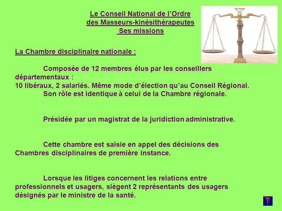 Le Conseil National de lOrdre des Masseurs-kinésithérapeutes Ses missions La Chambre disciplinaire nationale : Composée de 12 membres élus par les conseillers départementaux : 10 libéraux, 2 salariés.
