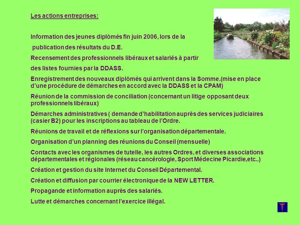 Les actions entreprises: Information des jeunes diplômés fin juin 2006, lors de la publication des résultats du D.E. Recensement des professionnels li