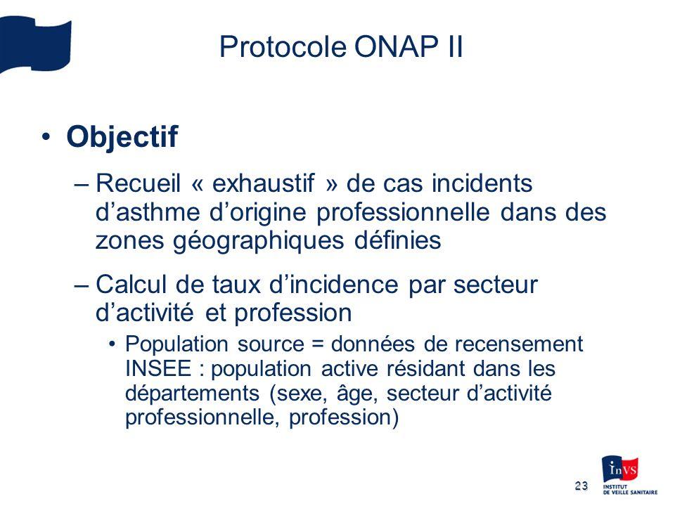 23 Protocole ONAP II Objectif –Recueil « exhaustif » de cas incidents dasthme dorigine professionnelle dans des zones géographiques définies –Calcul d