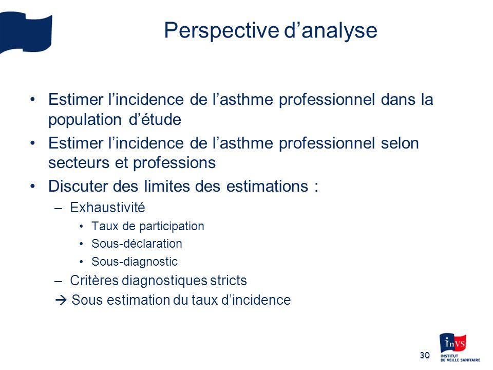 30 Perspective danalyse Estimer lincidence de lasthme professionnel dans la population détude Estimer lincidence de lasthme professionnel selon secteu