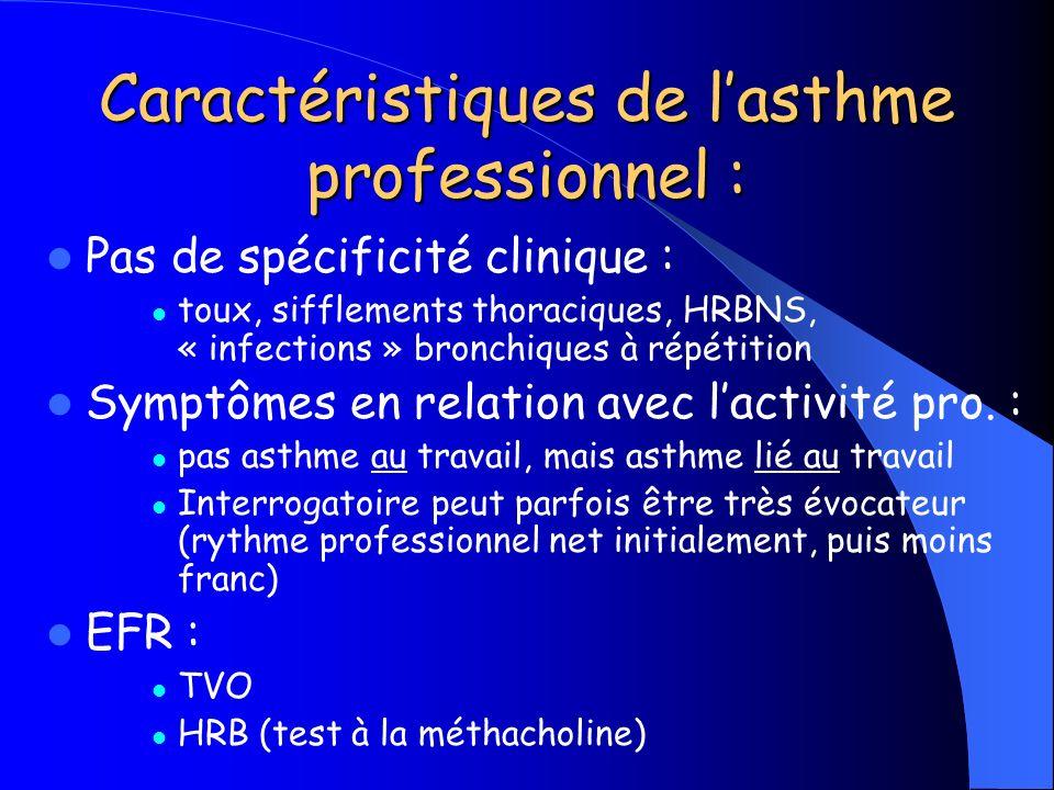 Caractéristiques de lasthme professionnel : Pas de spécificité clinique : toux, sifflements thoraciques, HRBNS, « infections » bronchiques à répétitio