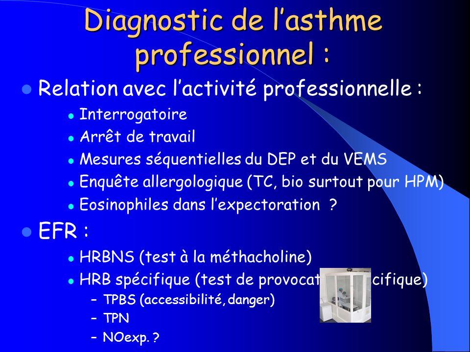 Diagnostic de lasthme professionnel : Relation avec lactivité professionnelle : Interrogatoire Arrêt de travail Mesures séquentielles du DEP et du VEM