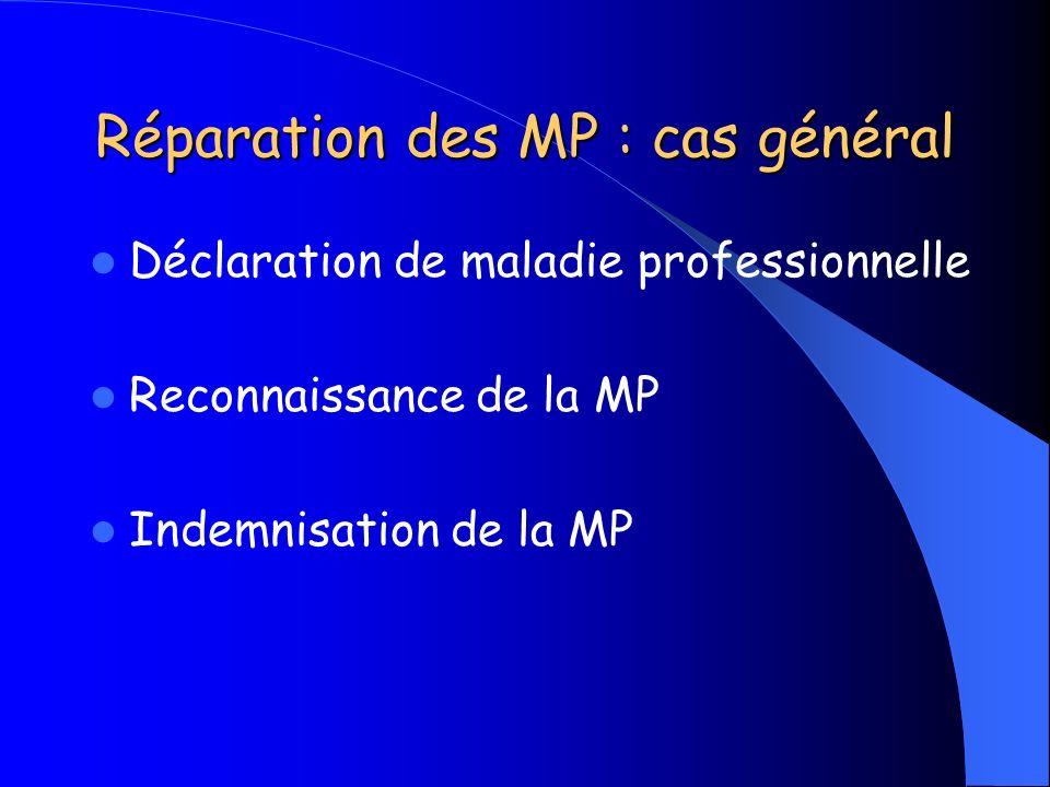 Réparation des MP : cas général Déclaration de maladie professionnelle Reconnaissance de la MP Indemnisation de la MP