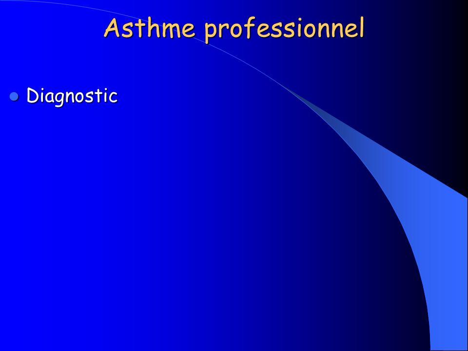 ONAP ( 1996 - 2002) Résultats 4010 cas 4010 cas – 2425 hommes (60 %) – 1589 femmes (40 %) Age moyen Age moyen – ensemble37,7 ± 11,6 ans – hommes 38,0 ± 11,7 ans (14 - 75 ans) – femmes37,2 ± 11,2 ans (16 - 62 ans) Caractéristiques cliniques Caractéristiques cliniques – asthme avec période de latence:93,8 % – asthme sans période de latence : 6,2 %