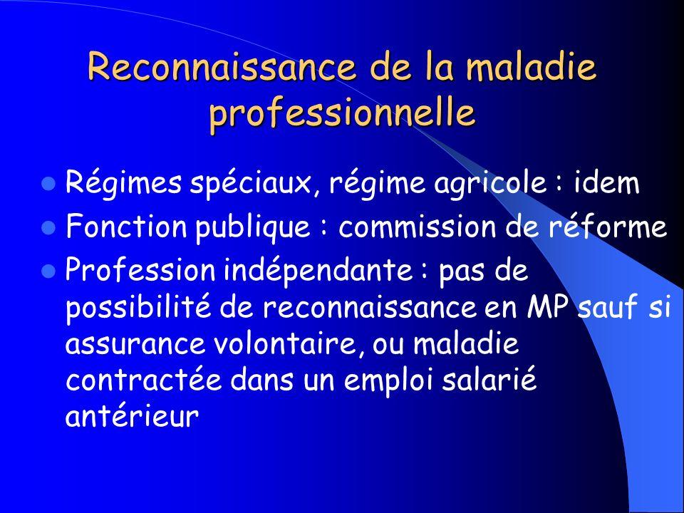 Reconnaissance de la maladie professionnelle Régimes spéciaux, régime agricole : idem Fonction publique : commission de réforme Profession indépendant