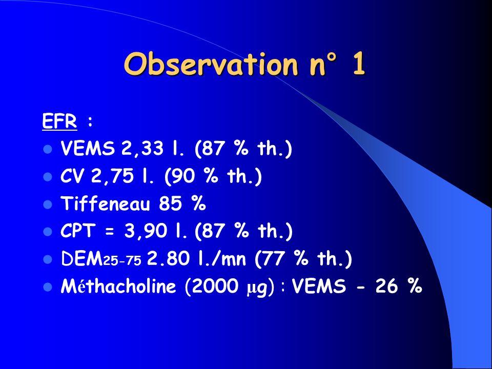 EFR : VEMS 2,33 l. (87 % th.) CV 2,75 l. (90 % th.) Tiffeneau 85 % CPT = 3,90 l. (87 % th.) DEM 25-75 2.80 l./mn (77 % th.) M é thacholine (2000 µ g)