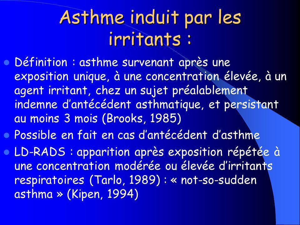 Asthme induit par les irritants : Définition : asthme survenant après une exposition unique, à une concentration élevée, à un agent irritant, chez un