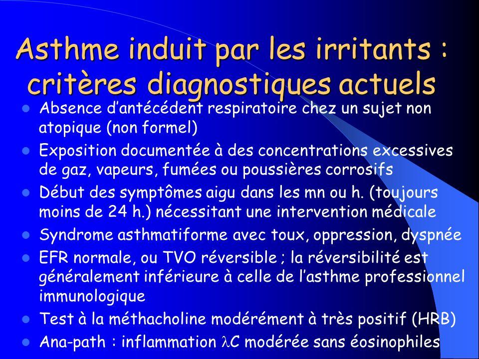 Asthme induit par les irritants : critères diagnostiques actuels Absence dantécédent respiratoire chez un sujet non atopique (non formel) Exposition d