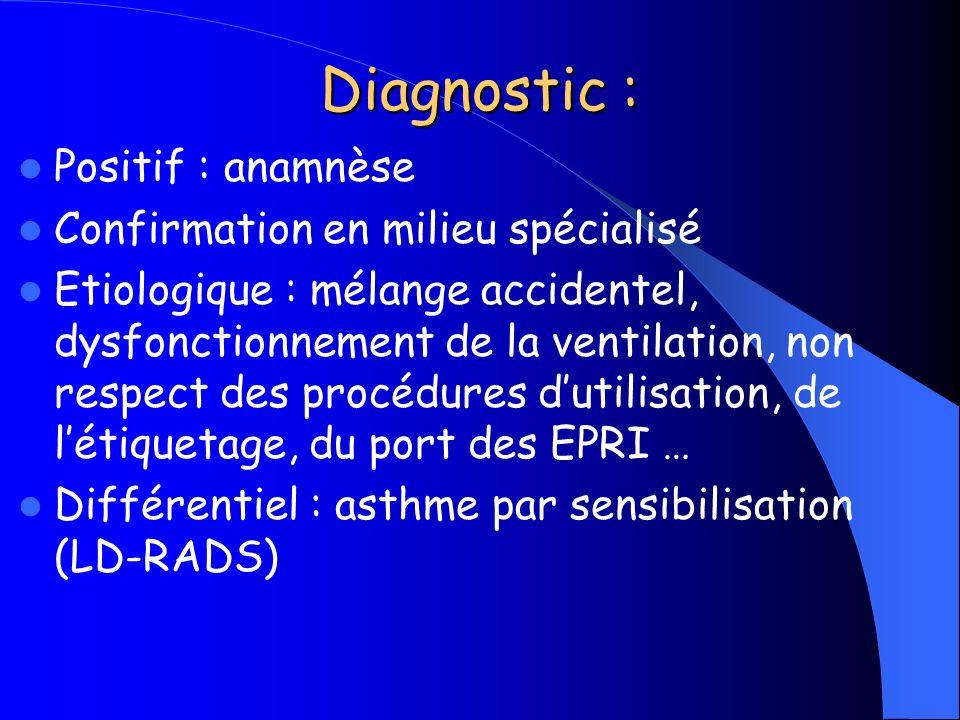 Diagnostic : Positif : anamnèse Confirmation en milieu spécialisé Etiologique : mélange accidentel, dysfonctionnement de la ventilation, non respect d
