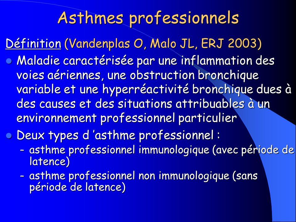 Asthmes professionnels Définition (Vandenplas O, Malo JL, ERJ 2003) Maladie caractérisée par une inflammation des voies aériennes, une obstruction bro