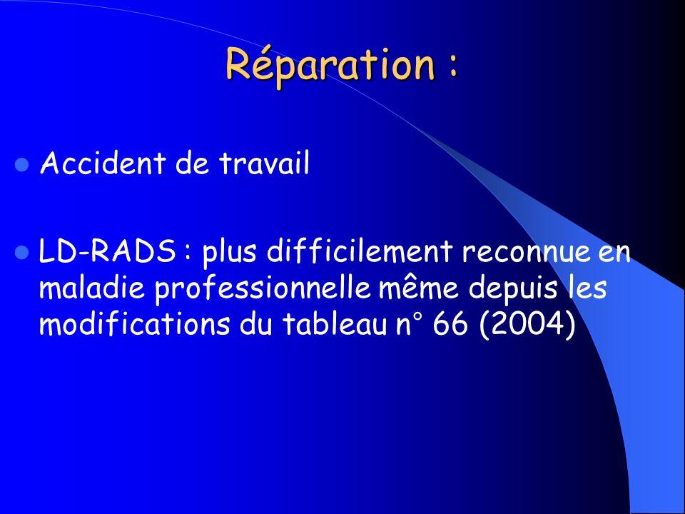 Réparation : Accident de travail LD-RADS : plus difficilement reconnue en maladie professionnelle même depuis les modifications du tableau n° 66 (2004
