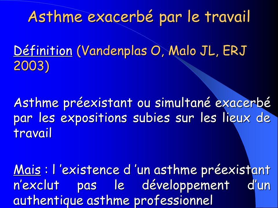 Asthme exacerbé par le travail Définition (Vandenplas O, Malo JL, ERJ 2003) Asthme préexistant ou simultané exacerbé par les expositions subies sur le