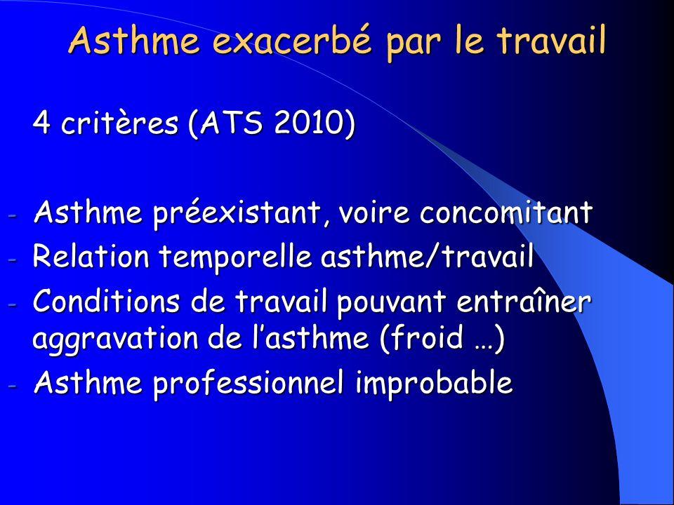 Asthme exacerbé par le travail 4 critères (ATS 2010) - Asthme préexistant, voire concomitant - Relation temporelle asthme/travail - Conditions de trav