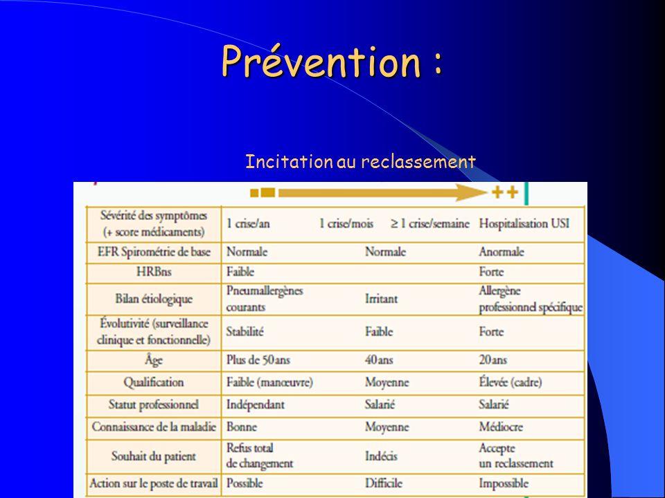 Prévention : Incitation au reclassement