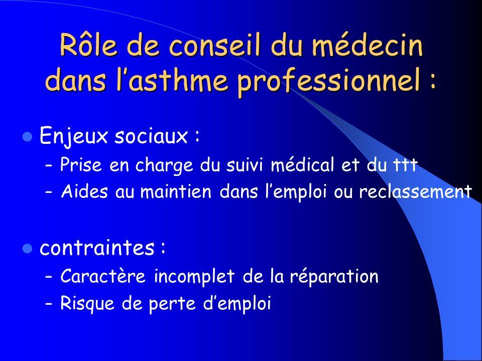 Rôle de conseil du médecin dans lasthme professionnel : Enjeux sociaux : – Prise en charge du suivi médical et du ttt – Aides au maintien dans lemploi