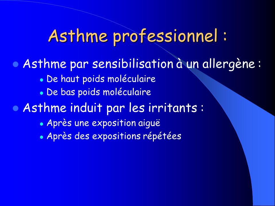 Asthme professionnel : Asthme par sensibilisation à un allergène : De haut poids moléculaire De bas poids moléculaire Asthme induit par les irritants : Après une exposition aiguë Après des expositions répétées